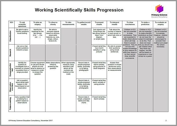 Working Scientifically Skills Progression & Tracker Sheet