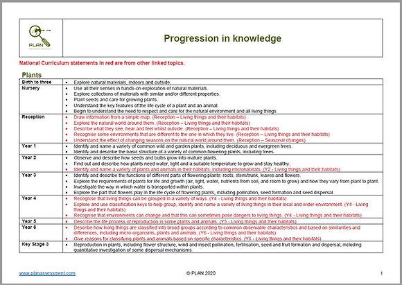 Progression in knowledge