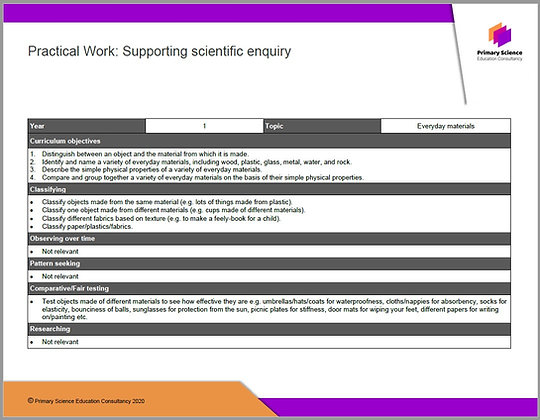 Practical Work: Supporting Scientific Enquiry - Years 1-6