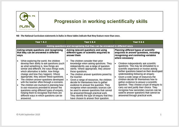 Progression in working scientifically sk