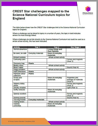CREST Star Challenges mapped to National Curriculum (England) topics