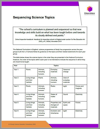 Sequencing Science Topics