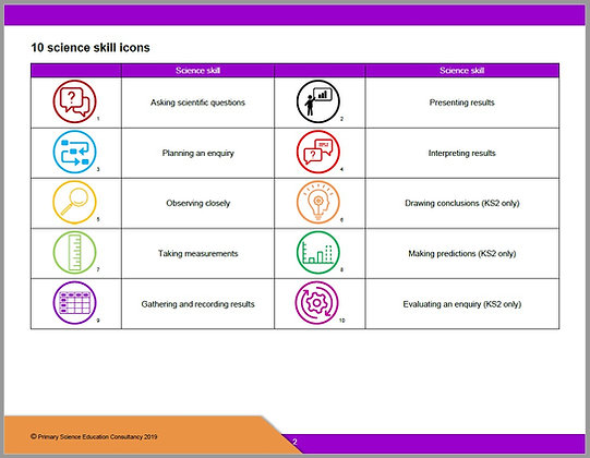 Using the 10 Science Skills for Planning and Assessment