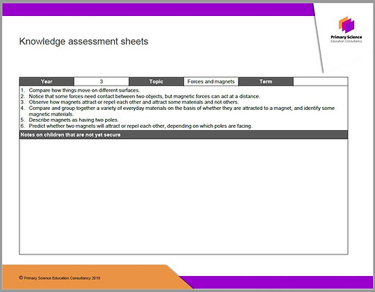 Knowledge Assessment Sheets
