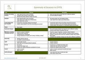 PLAN Summary of Science in EYFS.jpg