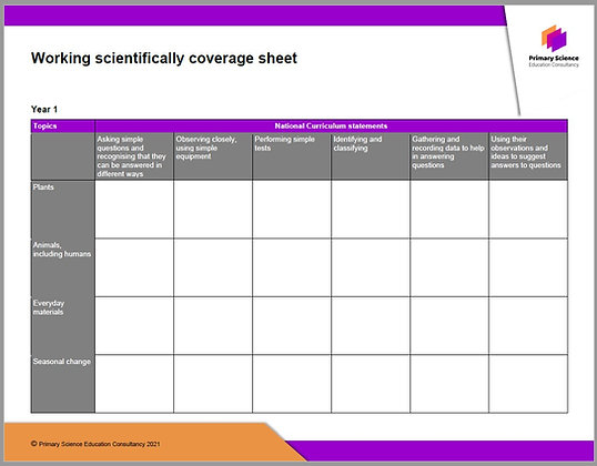 Working Scientifically Coverage Sheet