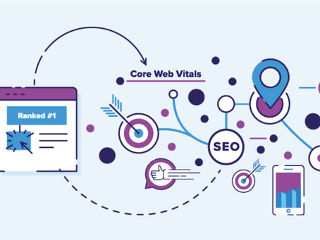 Page Experience and Core Web Vitals Will Be Ranking Factors. What Does That Mean?