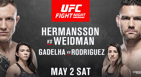 UFC Fight Night On ESPN+®: HERMANSSON vs. WEIDMAN At Chesapeake Energy Arena, Friday, March 13, 2020