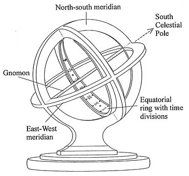 parts of armillary sphere sundial