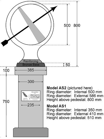 size of armillary sphere sundial