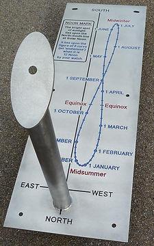 meridian sundial nodus