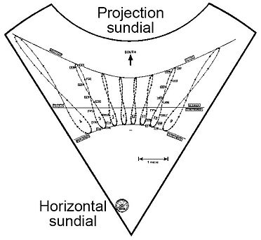 projection sundial plan