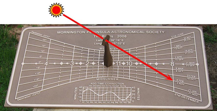 polar sundial astromonomical