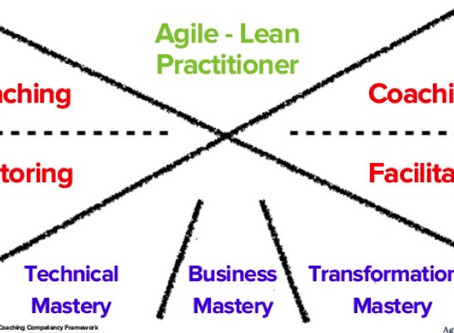The Agile Coach who wears different hats