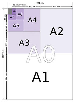 A size layout graph showing measurements of A4, A3 etc