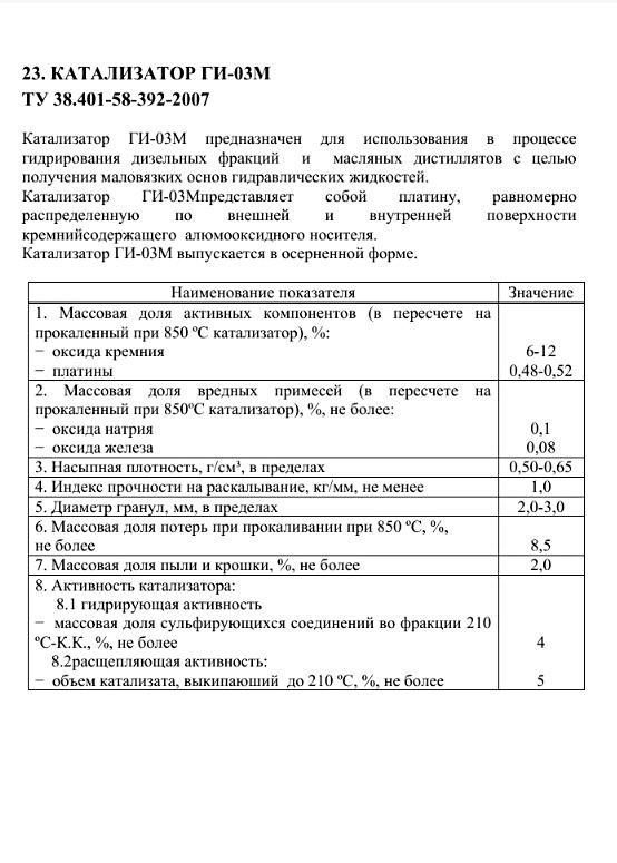23. ГИ-03М