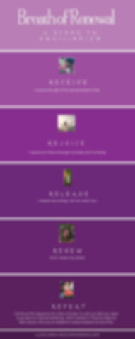 Breath of Renewal Infographic.jpg
