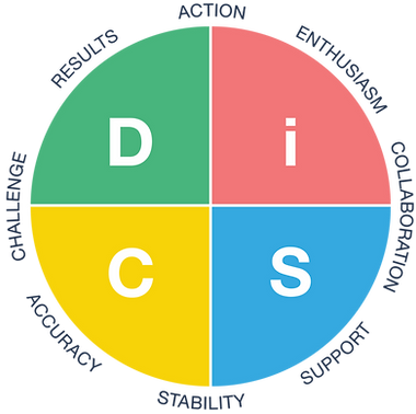 Everything-DiSC-Workplace-circle-1024x10