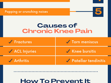 Chronic Knee Pain - Chiropractic may have your answers to pain relief.