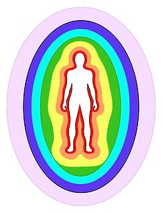 Auric Field hypnosis
