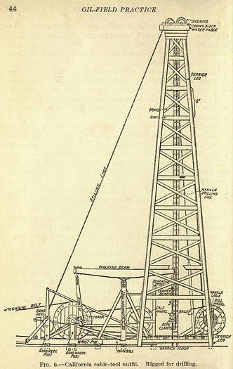 Elmsley Oil Field.jpg