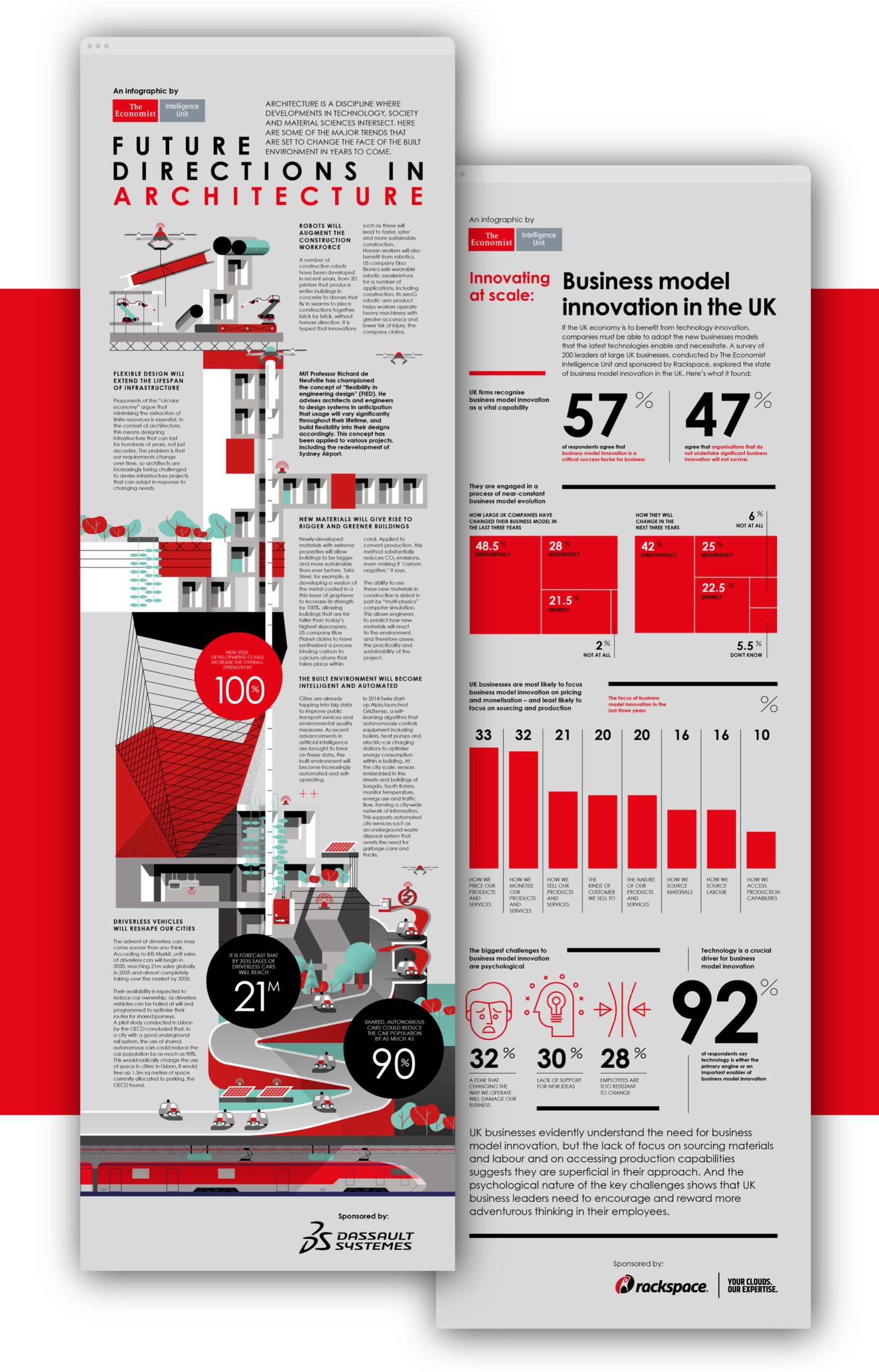 Economist Behance 2017-12_edited