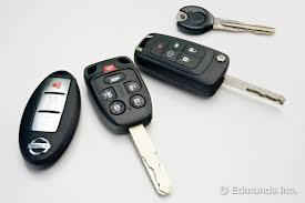 Lost Car Keys-Car Locksmith Brooklyn