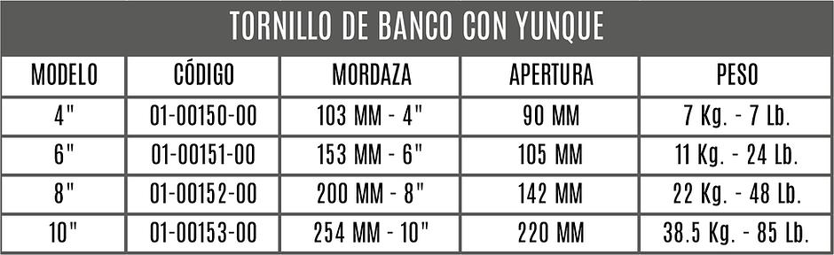 Tabla de Datos Morsas con Yunque.png