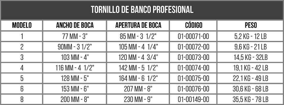 Tabla Modelos Tornillos de Banco Profesi