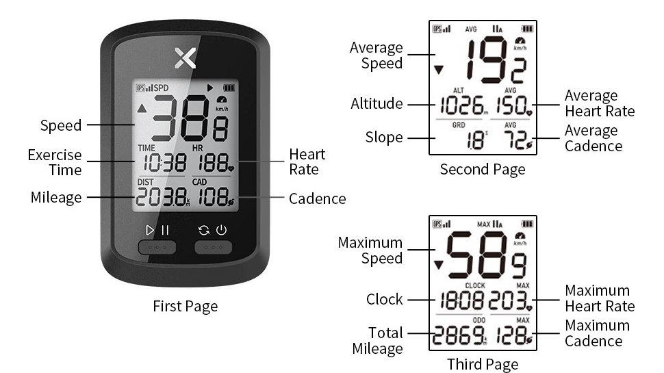 Xoss G+ GPS cycling computer