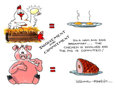 The Classic Story of the Chicken and the Pig | David Tzemach
