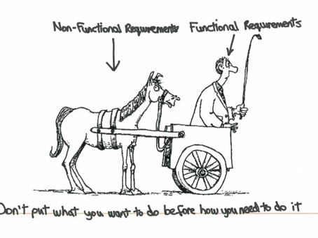 Non-Functional Requirements as User Stories | David Tzemach