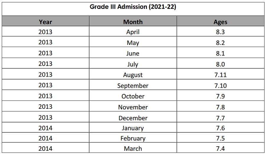 Grade 3.PNG