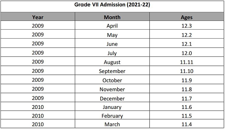 Grade 7.PNG