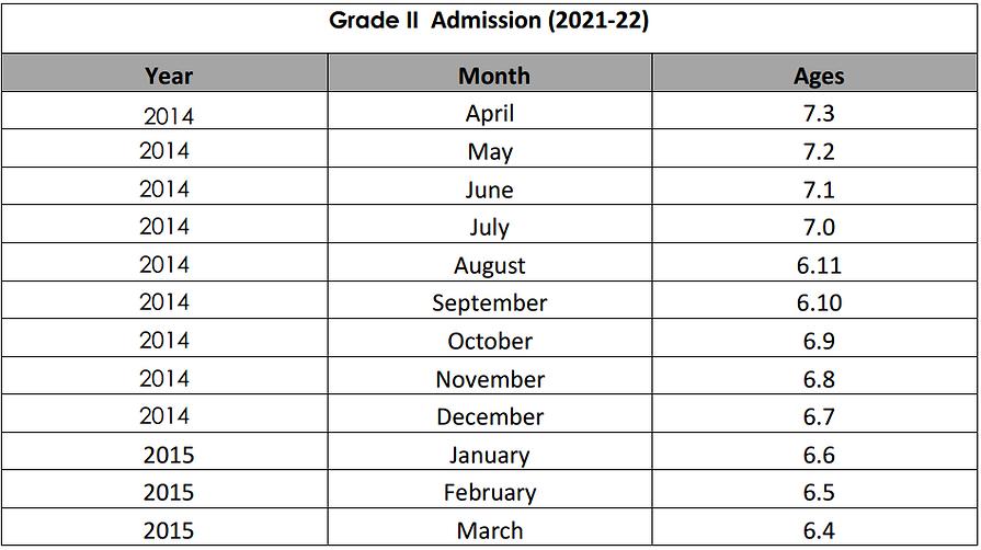 Grade 2.PNG