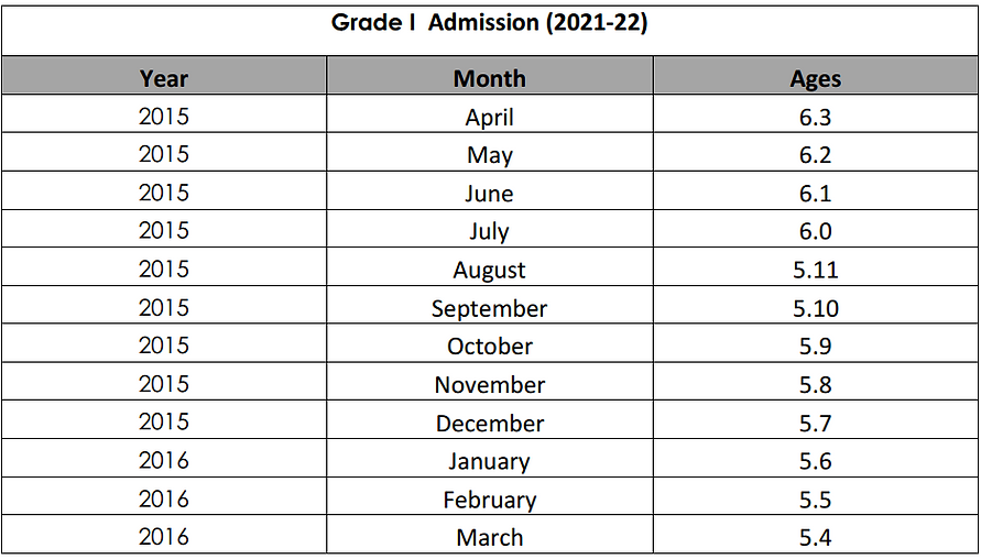Grade 1.PNG