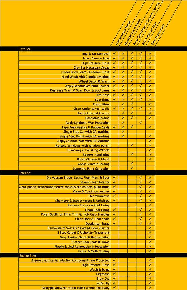 ATD-Tick-Chart.jpg