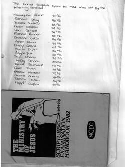 P251_Scripture-Exam-list-[1982]