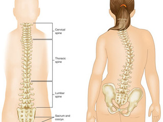 Spinal Scoliosis in Children: Pay Attention!