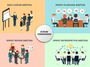 The MOST IMPORTANT Scrum Ceremony