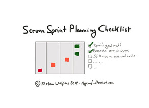Sprint Planning Checklist