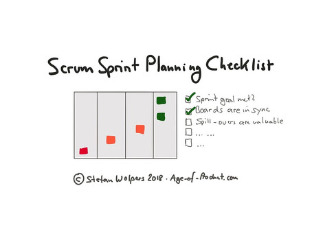 Sprint Planning Checklist