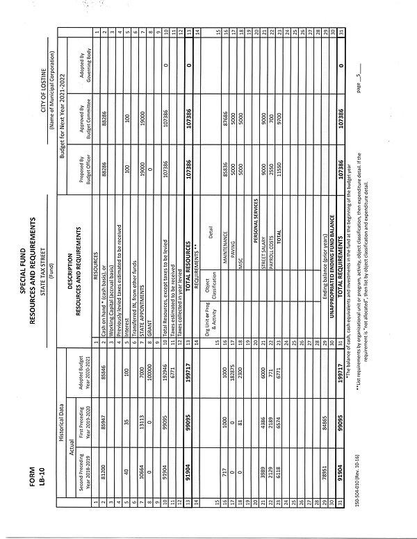 21-22 budget scans5.jpg
