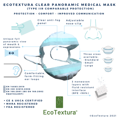 Website One Pager EcoTextura Panoramic Medical Mask (IIR Equivalent) Infographic (1).png