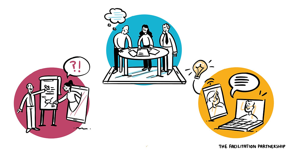 Three groups of people having meetings in person and remotely