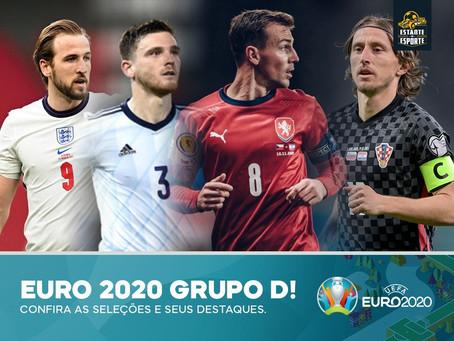 EUROCOPA 2020: GRUPO D