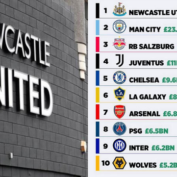 Newcastle: More Money, More Trophies, No More Problems