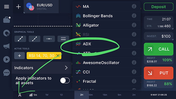 iOS Indicators list fo IQ Option.
