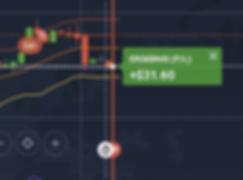 Ein Beispiel für einen erfolgreichen binären Handel
