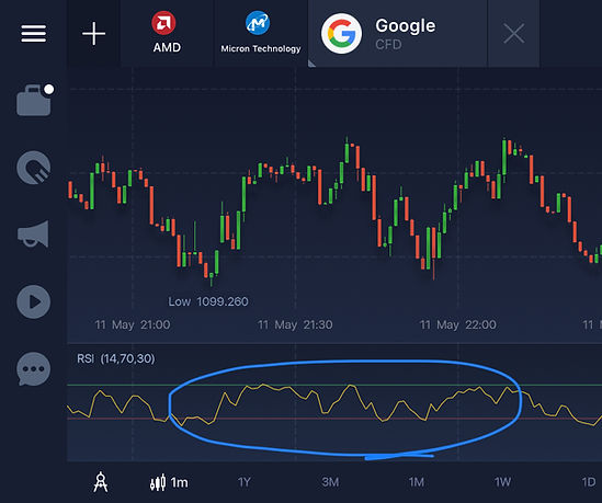 RSI between 30 and 70.